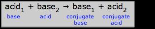 Image of conjugate base and conjugate acid.
