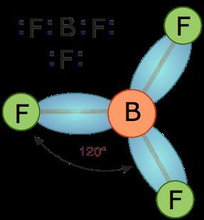 Image of trigonal planar molecules showing 120 degree separation.