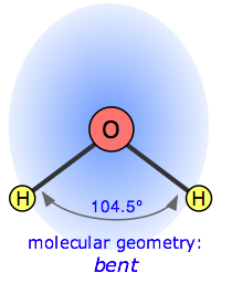 Image of a molecule has a bent geometry, showing 104.5 degree angle.
