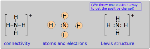 The Shared Electron Covalent Bond Chemistry Libretexts