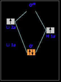 lithium mo diagram molecular orbitals fluorobenzene mo diagram