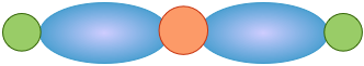 Image of a linear molecule.