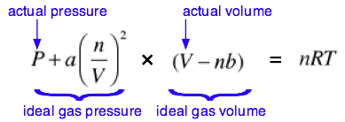 Ideal Gas Equation Of State Derivation
