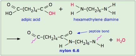 condensation polymerization nylon