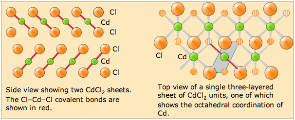 CdCl2 structure
