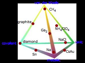 laing tetrahedron