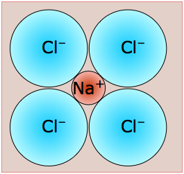 Lithium Chloride State At Room Temperature