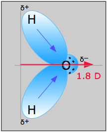 Image of dipole-dipole force interactions.