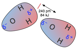 Image of two polar molecules.