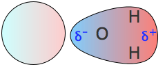 Image of dipole-induced dipole interactions.