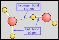 Descrição: ligação de hidrogênio em água