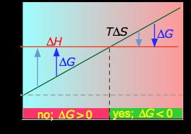 relationship between deltas and omegashoutmon