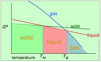 oxidation and reduction in terms of oxidation number