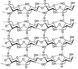 Descrição: celluose cros-linking