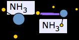 Descrição: amônia ligação de hidrogênio