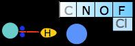 Descrição: ligação de hidrogênio